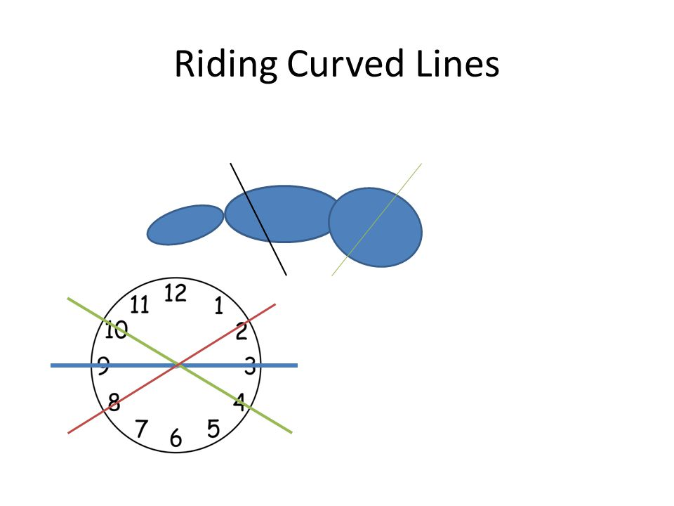 Riding Curved Lines
