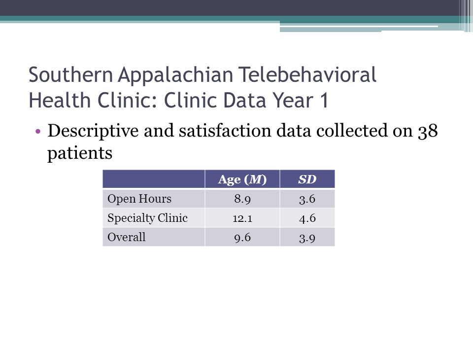 Southern Appalachian Telebehavioral Health Clinic: Clinic Data Year 1 Descriptive and satisfaction data collected on 38 patients Age (M)SD Open Hours8.93.6 Specialty Clinic12.14.6 Overall9.63.9