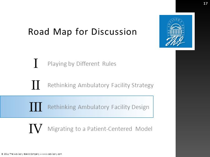© 2011 The Advisory Board Company www.advisory.com I II III IV Road Map for Discussion 17 Playing by Different Rules Rethinking Ambulatory Facility St