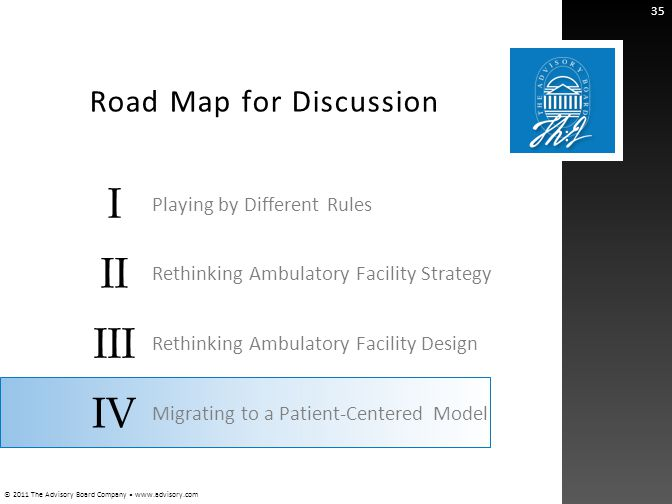 © 2011 The Advisory Board Company www.advisory.com I II III IV Road Map for Discussion 35 Playing by Different Rules Rethinking Ambulatory Facility St