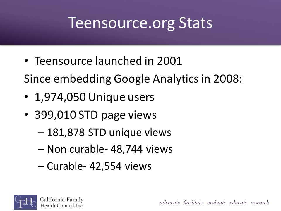 advocate facilitate evaluate educate research Teensource.org Stats Teensource launched in 2001 Since embedding Google Analytics in 2008: 1,974,050 Unique users 399,010 STD page views – 181,878 STD unique views – Non curable- 48,744 views – Curable- 42,554 views