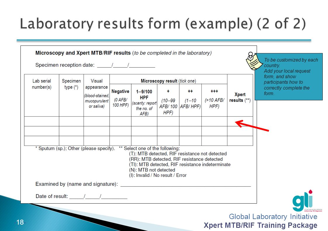 Global Laboratory Initiative Xpert MTB/RIF Training Package -17- To be customized by each country.