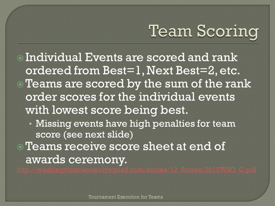 Individual Events are scored and rank ordered from Best=1, Next Best=2, etc.