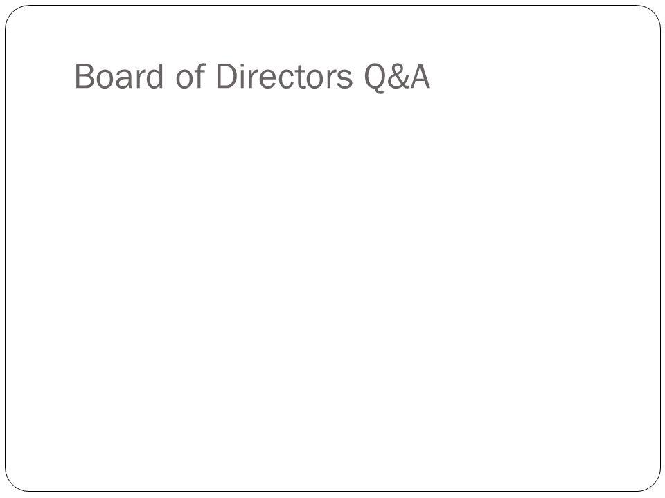 Board of Directors Q&A