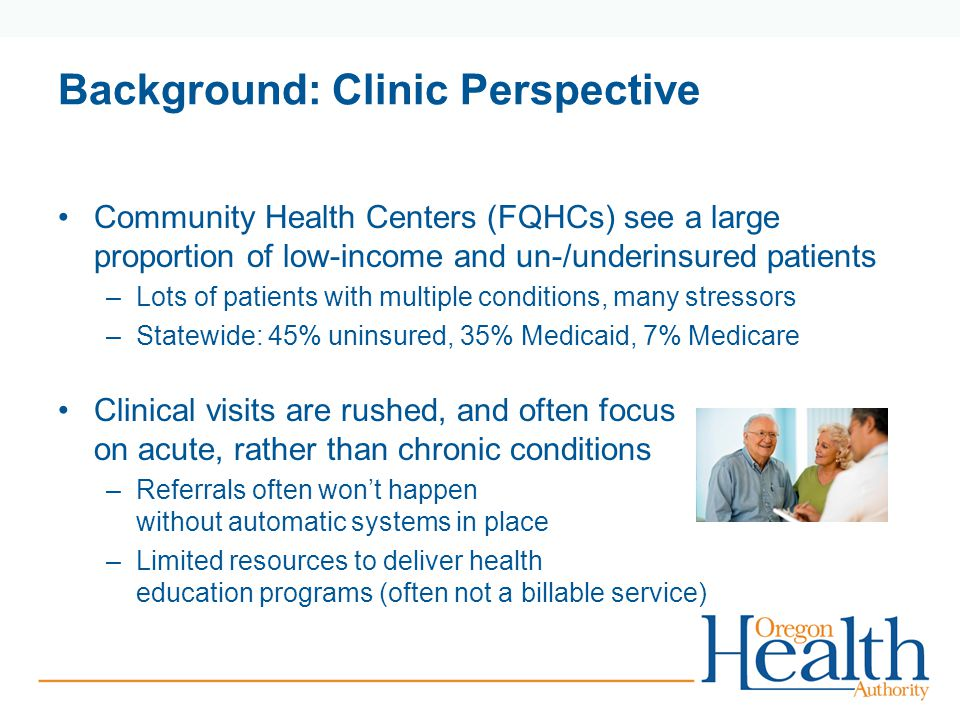 Background: Clinic Perspective Community Health Centers (FQHCs) see a large proportion of low-income and un-/underinsured patients –Lots of patients with multiple conditions, many stressors –Statewide: 45% uninsured, 35% Medicaid, 7% Medicare Clinical visits are rushed, and often focus on acute, rather than chronic conditions –Referrals often wont happen without automatic systems in place –Limited resources to deliver health education programs (often not a billable service)