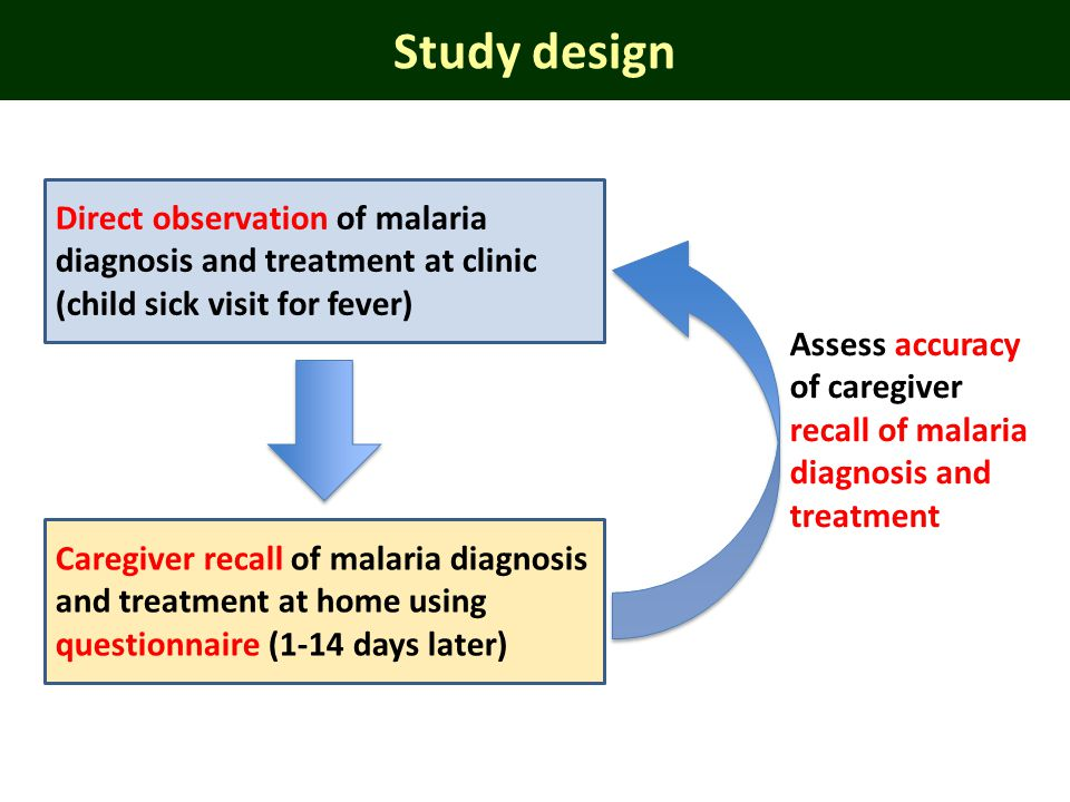 Caregiver recall of malaria diagnosis and treatment at home using questionnaire (1-14 days later) Direct observation of malaria diagnosis and treatment at clinic (child sick visit for fever) Assess accuracy of caregiver recall of malaria diagnosis and treatment Study design