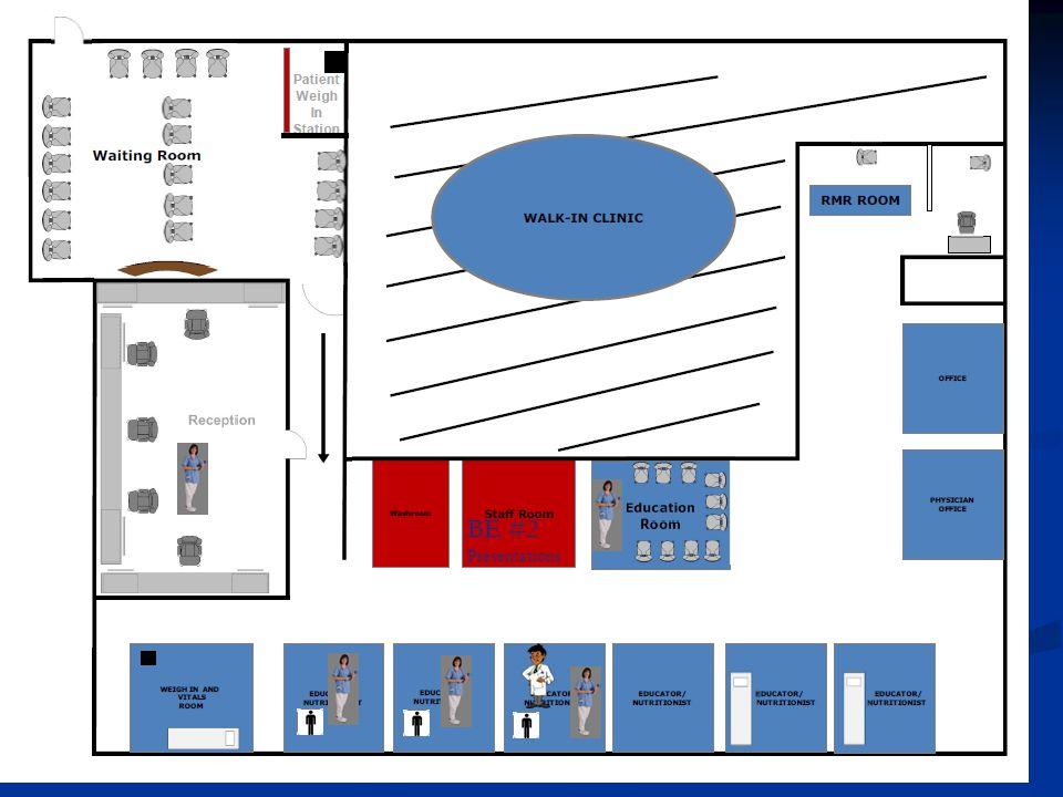 BE #1 Notes BE #2 Presentations BE #3 Individual visit BE #4 Individual visit BE #5 Individual visit