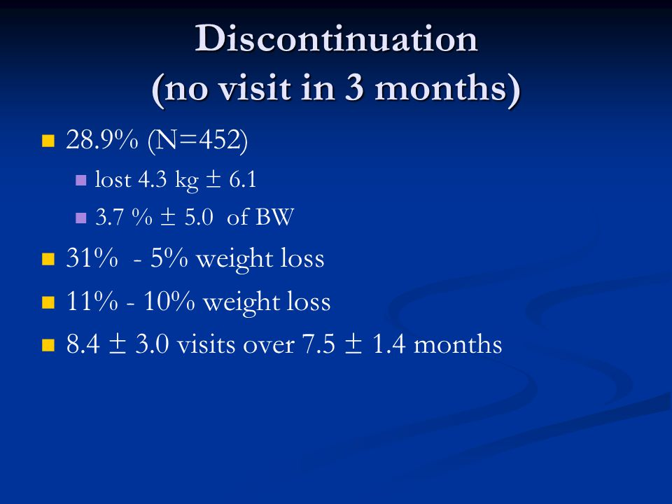 Discontinuation (no visit in 3 months) 28.9% (N=452) lost 4.3 kg ± % ± 5.0 of BW 31% - 5% weight loss 11% - 10% weight loss 8.4 ± 3.0 visits over 7.5 ± 1.4 months