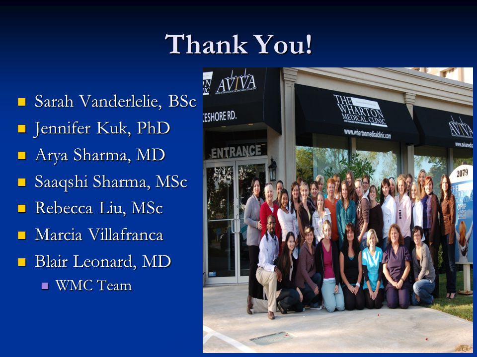 Thank You! Sarah Vanderlelie, BSc Sarah Vanderlelie, BSc Jennifer Kuk, PhD Jennifer Kuk, PhD Arya Sharma, MD Arya Sharma, MD Saaqshi Sharma, MSc Saaqs