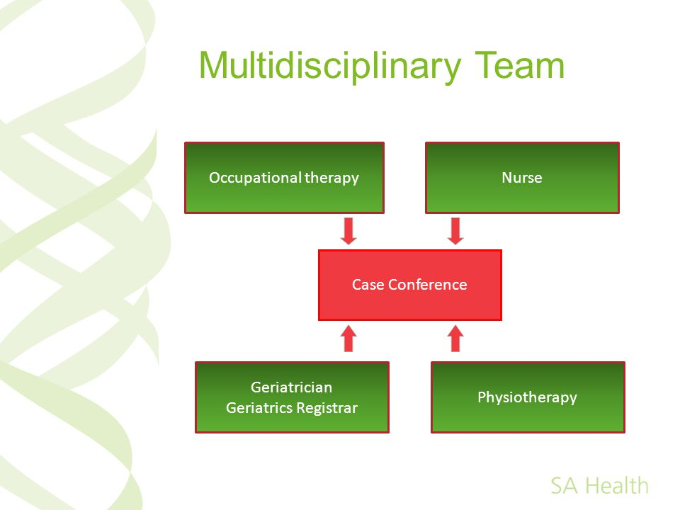 Multidisciplinary Team NurseOccupational therapy Physiotherapy Geriatrician Geriatrics Registrar Case Conference