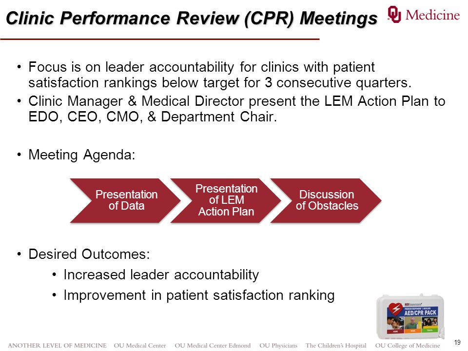 19 Clinic Performance Review (CPR) Meetings Focus is on leader accountability for clinics with patient satisfaction rankings below target for 3 consec