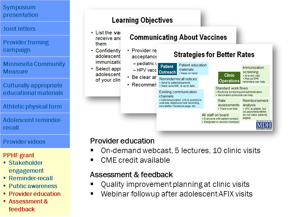 Provider education On-demand webcast, 5 lectures, 10 clinic visits CME credit available Assessment & feedback Quality improvement planning at clinic visits Webinar followup after adolescent AFIX visits Symposium presentation Joint letters Provider framing campaign Minnesota Community Measure Culturally appropriate educational materials Athletic physical form Adolescent reminder- recall Provider videos PPHF grant Stakeholder engagement Reminder-recall Public awareness Provider education Assessment & feedback