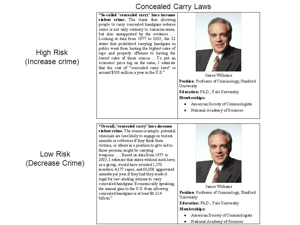 High Risk (Increase crime) Low Risk (Decrease Crime) Concealed Carry Laws