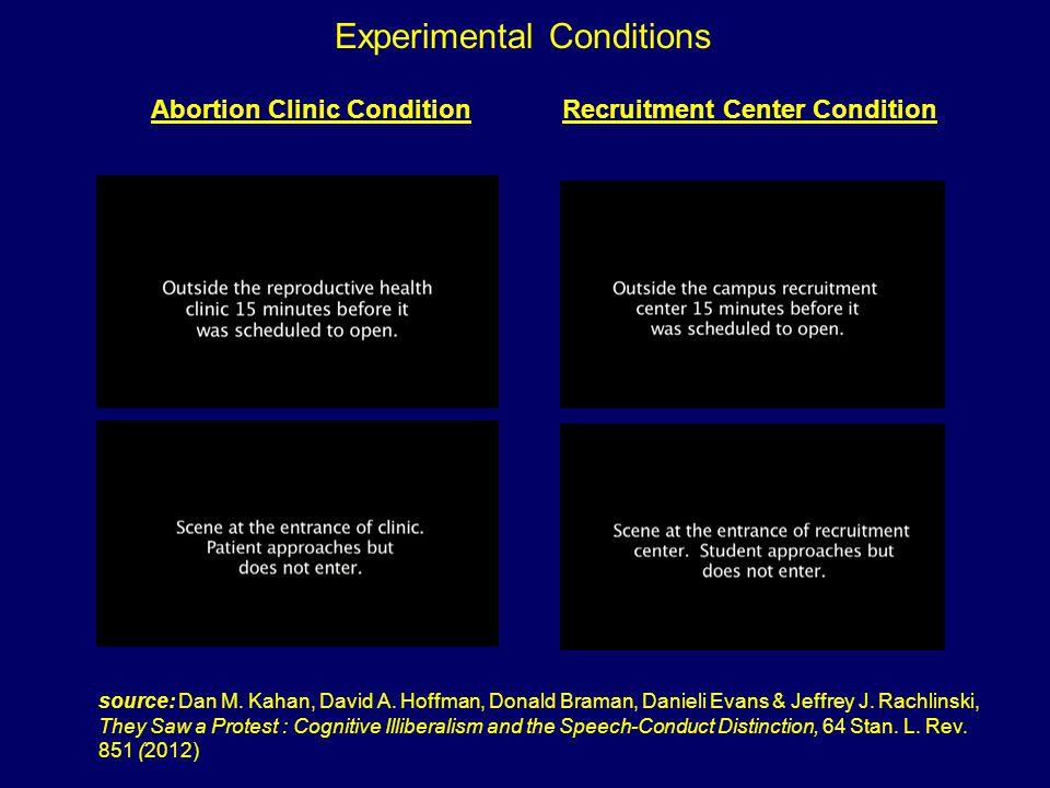Experimental Conditions Recruitment Center ConditionAbortion Clinic Condition source: Dan M. Kahan, David A. Hoffman, Donald Braman, Danieli Evans & J