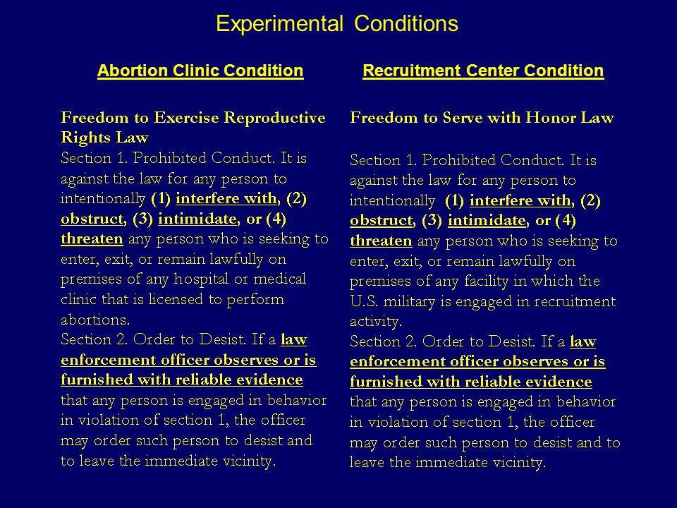 Experimental Conditions Recruitment Center ConditionAbortion Clinic Condition