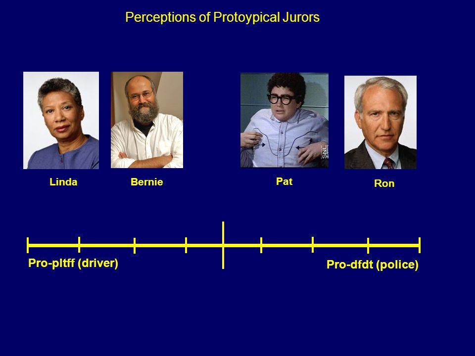 Ron BernieLinda Pat Pro-pltff (driver) Pro-dfdt (police) Perceptions of Protoypical Jurors