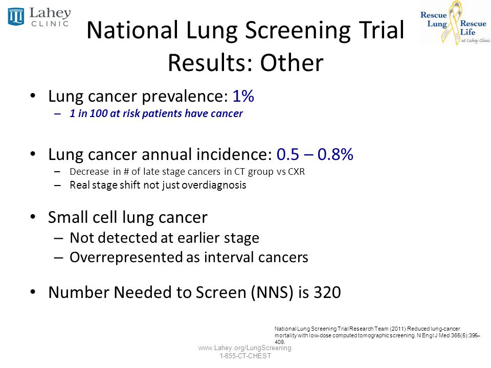 www.Lahey.org/LungScreening 1-855-CT-CHEST National Lung Screening Trial Results: Other Lung cancer prevalence: 1% – 1 in 100 at risk patients have ca