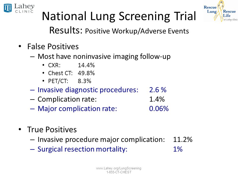 www.Lahey.org/LungScreening 1-855-CT-CHEST National Lung Screening Trial Results: Positive Workup/Adverse Events False Positives – Most have noninvasi
