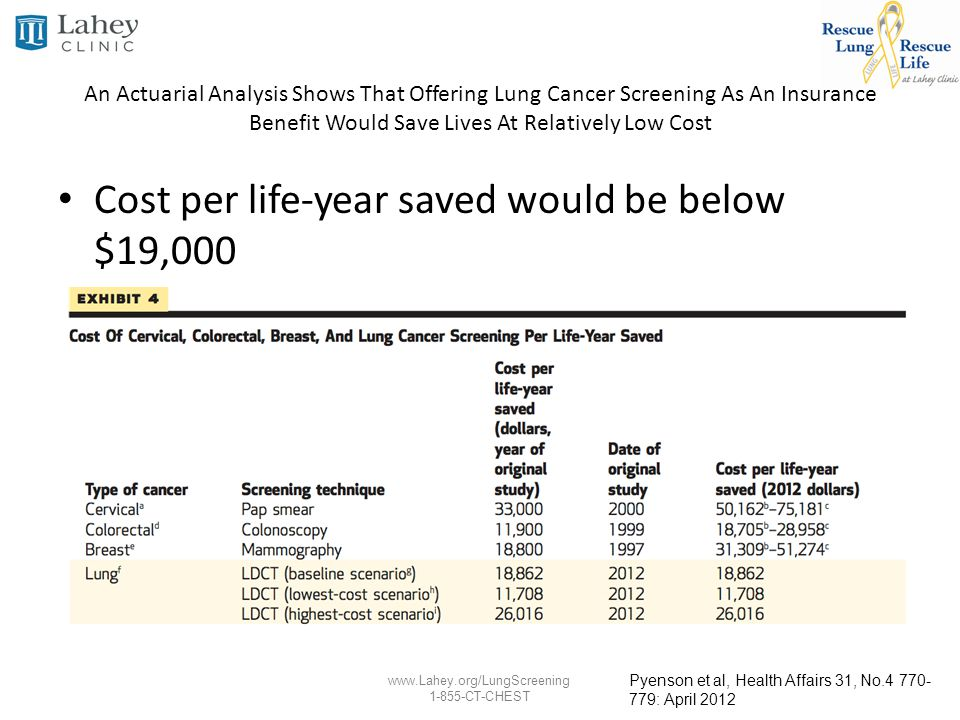 www.Lahey.org/LungScreening 1-855-CT-CHEST An Actuarial Analysis Shows That Offering Lung Cancer Screening As An Insurance Benefit Would Save Lives At