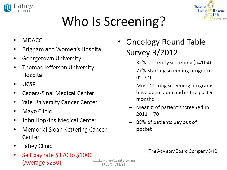 www.Lahey.org/LungScreening 1-855-CT-CHEST Who Is Screening? MDACC Brigham and Womens Hospital Georgetown University Thomas Jefferson University Hospi