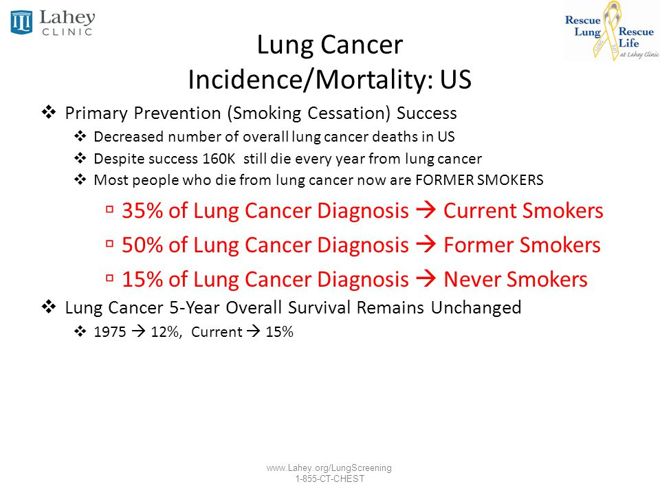 www.Lahey.org/LungScreening 1-855-CT-CHEST NLST Results: False Positive Workup/Adverse Events False Positive Rate: – 20-25%: Chance you will end up with a false positive – ~10-12% for Mammography (Call back) False Discovery Rate (1-PPV): – 96%: Chance if you are positive you do not have cancer – Same as mammography False Positive Biopsy Rate – 0.4-2.4%: Chance if screened you will have an unnecessary invasive procedure (LDCT) – 7-15%: Chance if you end up having a biopsy it will be negative (mammography).