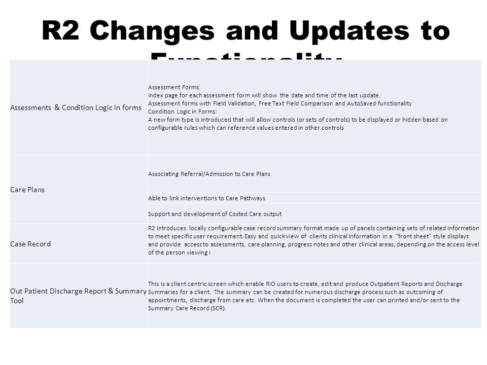 R2 Changes and Updates to Functionality Child Health Immunisations screen with filters panels for, Scheduled, Unscheduled, Recalled and DNA Do not reschedule.