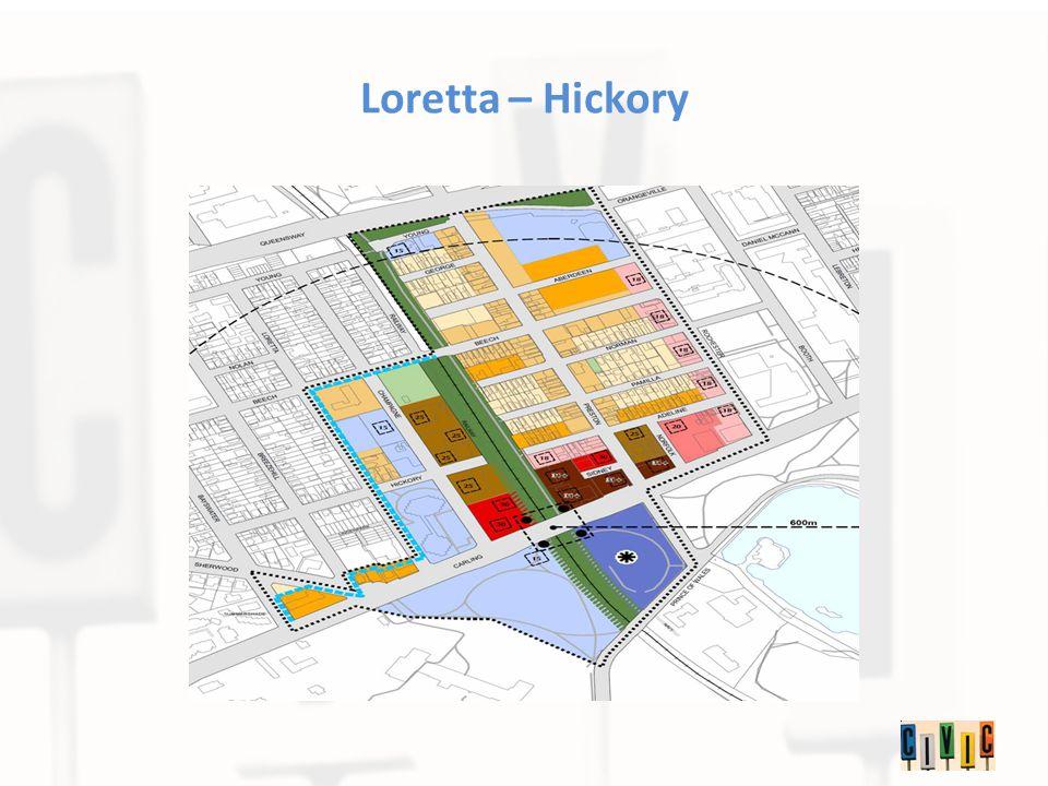 Loretta – Hickory