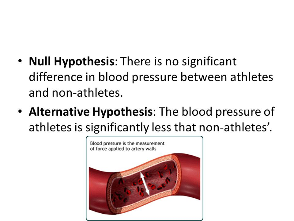 Null Hypothesis: There is no significant difference in blood pressure between athletes and non-athletes.