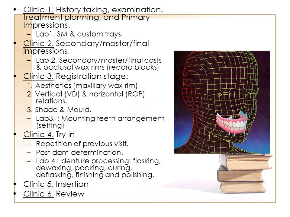 Clinic 1.History taking, examination, treatment planning, and Primary Impressions.