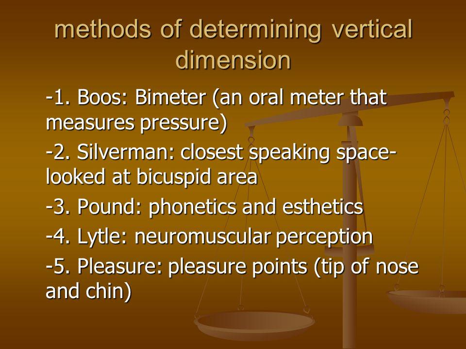 methods of determining vertical dimension -1.