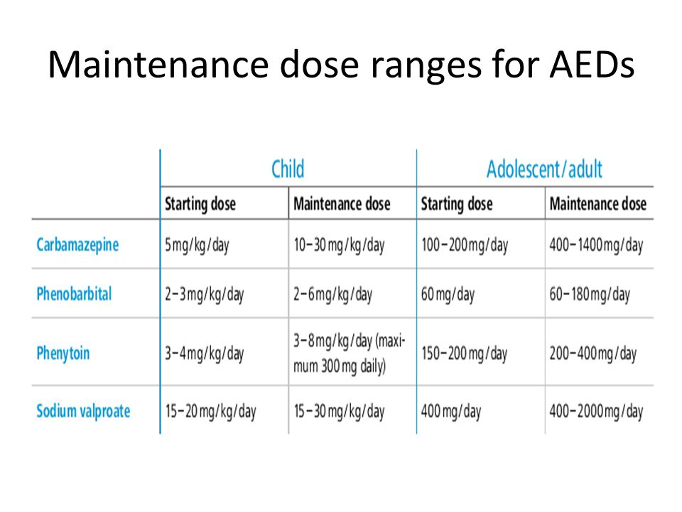 Maintenance dose ranges for AEDs