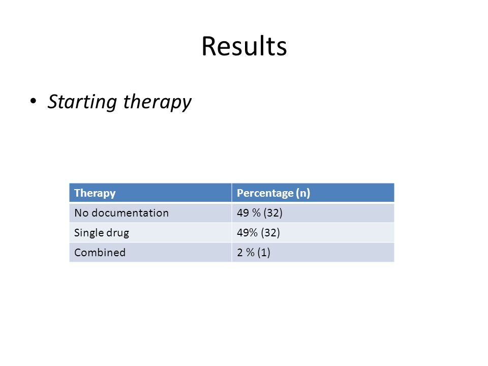 Results Starting therapy TherapyPercentage (n) No documentation49 % (32) Single drug49% (32) Combined2 % (1)