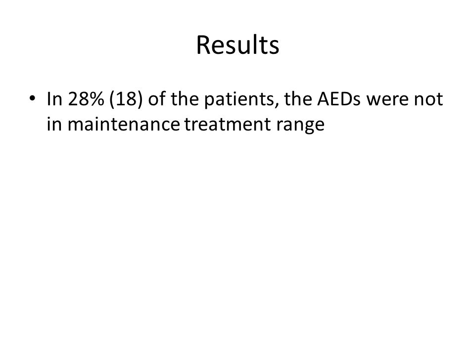 Results In 28% (18) of the patients, the AEDs were not in maintenance treatment range