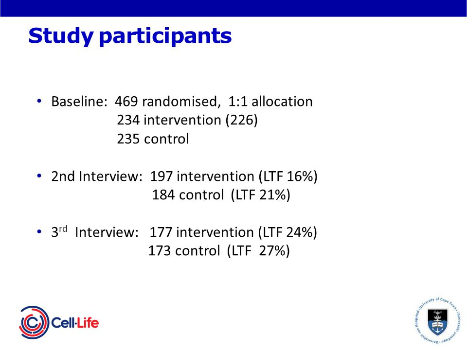 Study participants Baseline: 469 randomised, 1:1 allocation 234 intervention (226) 235 control 2nd Interview: 197 intervention (LTF 16%) 184 control (LTF 21%) 3 rd Interview: 177 intervention (LTF 24%) 173 control (LTF 27%)