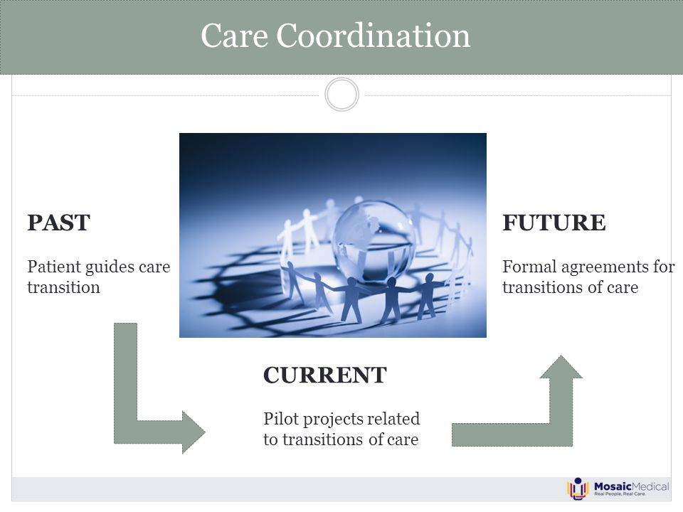 Care Coordination PAST Patient guides care transition CURRENT Pilot projects related to transitions of care FUTURE Formal agreements for transitions of care