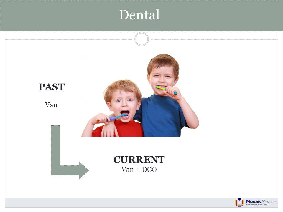 Dental PAST Van CURRENT Van + DCO