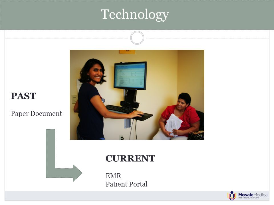 Technology PAST Paper Document CURRENT EMR Patient Portal