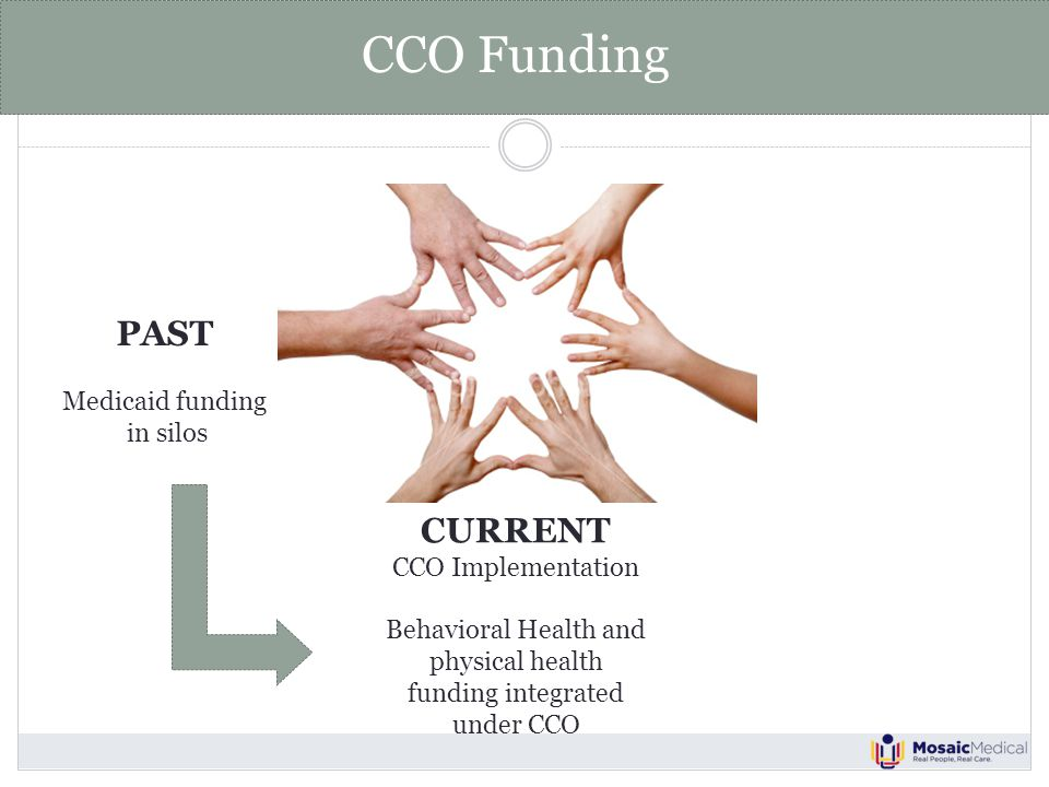 CCO Funding PAST Medicaid funding in silos CURRENT CCO Implementation Behavioral Health and physical health funding integrated under CCO