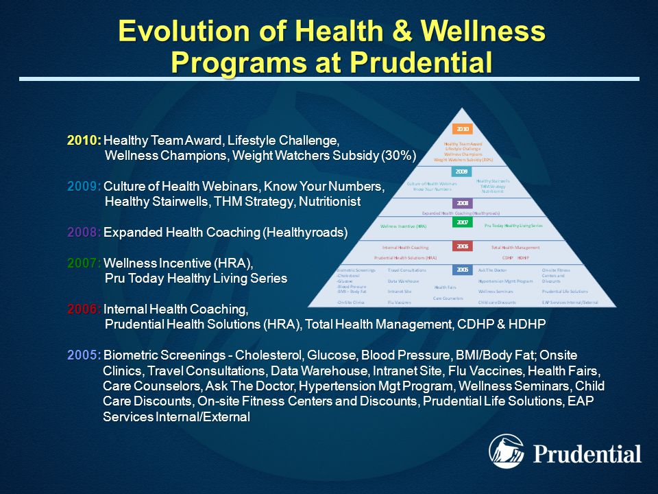 Senior Level Champion CEO voices support for healthCEO voices support for health Endorsed healthy lifestyles in Corporate Diversity StatementEndorsed healthy lifestyles in Corporate Diversity Statement Im convinced that a healthy lifestyle contributes to a stronger mind and body and to overall life success.