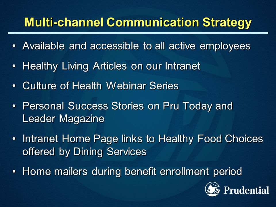 Multi-channel Communication Strategy Available and accessible to all active employeesAvailable and accessible to all active employees Healthy Living Articles on our IntranetHealthy Living Articles on our Intranet Culture of Health Webinar SeriesCulture of Health Webinar Series Personal Success Stories on Pru Today and Leader MagazinePersonal Success Stories on Pru Today and Leader Magazine Intranet Home Page links to Healthy Food Choices offered by Dining ServicesIntranet Home Page links to Healthy Food Choices offered by Dining Services Home mailers during benefit enrollment periodHome mailers during benefit enrollment period