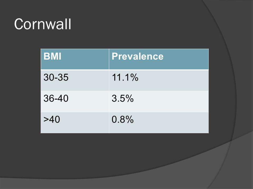 Moving forward Pre-pregnancy Pregnancy Post-natal