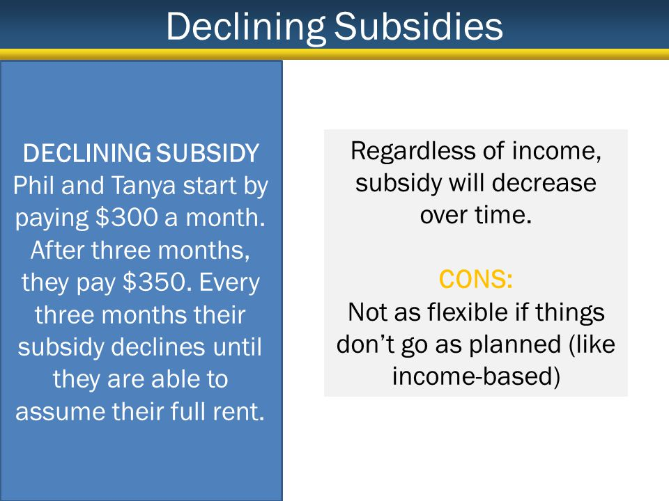 DECLINING SUBSIDY Phil and Tanya start by paying $300 a month.
