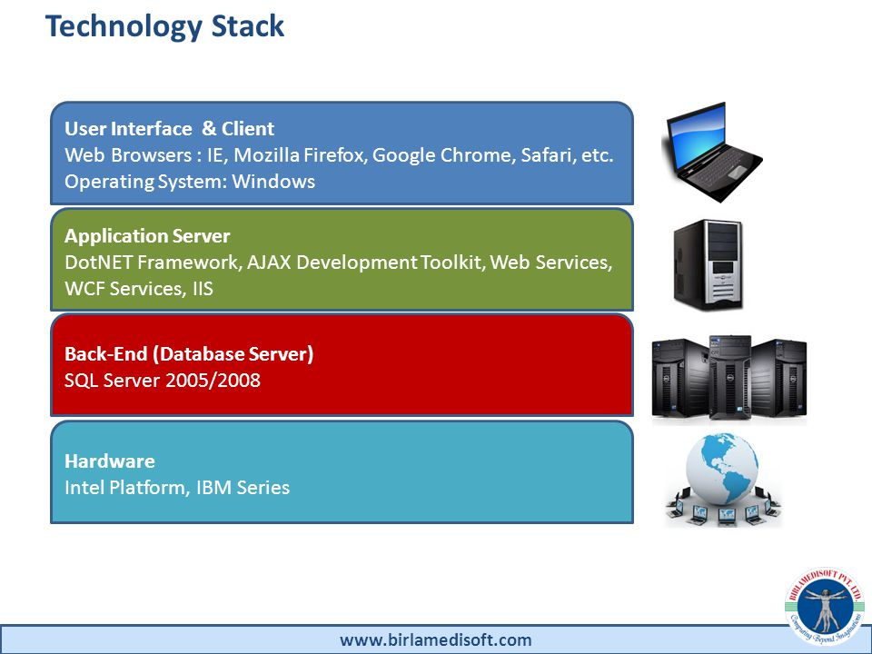 Technology Stack www.birlamedisoft.com User Interface & Client Web Browsers : IE, Mozilla Firefox, Google Chrome, Safari, etc.
