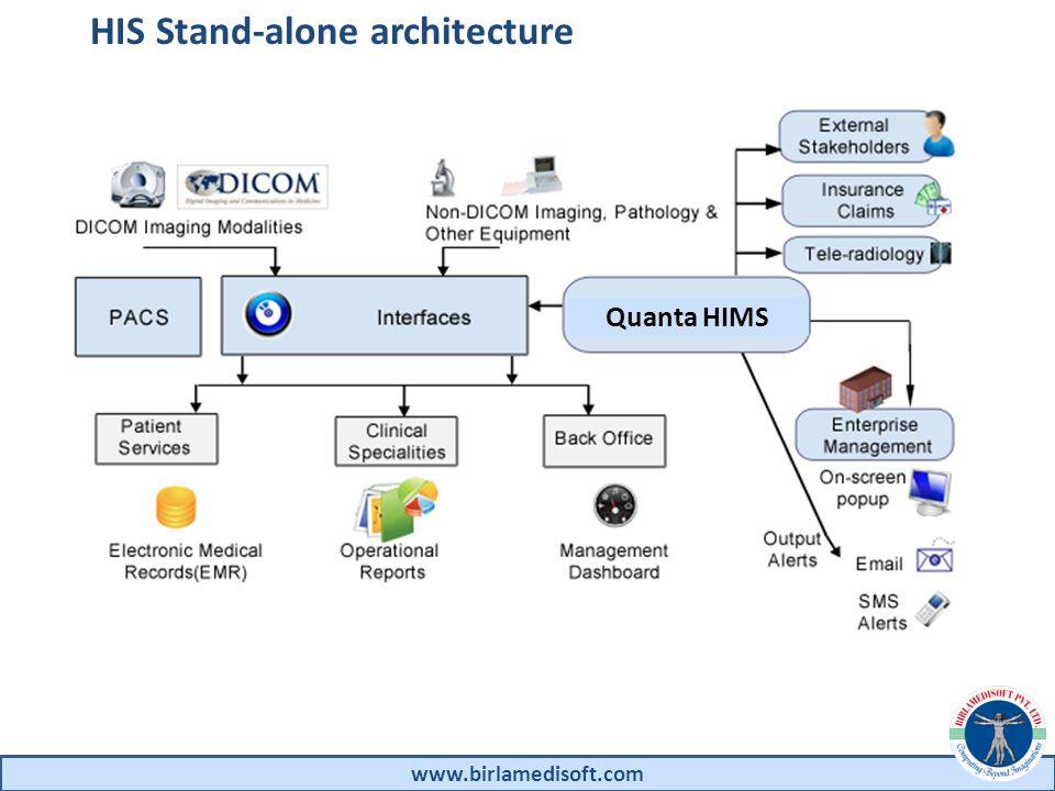HIS Stand-alone architecture www.birlamedisoft.com Quanta HIMS