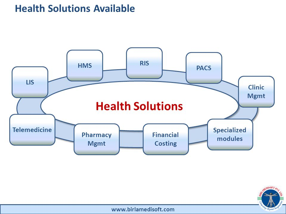 Health Solutions Available www.birlamedisoft.com Health Solutions HMS LIS RIS PACS Clinic Mgmt Telemedicine Pharmacy Mgmt Financial Costing Specialized modules