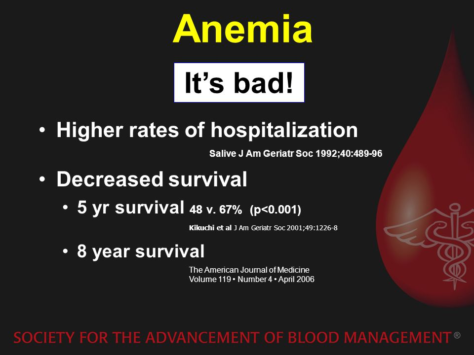 Anemia Higher rates of hospitalization Decreased survival 5 yr survival 48 v.