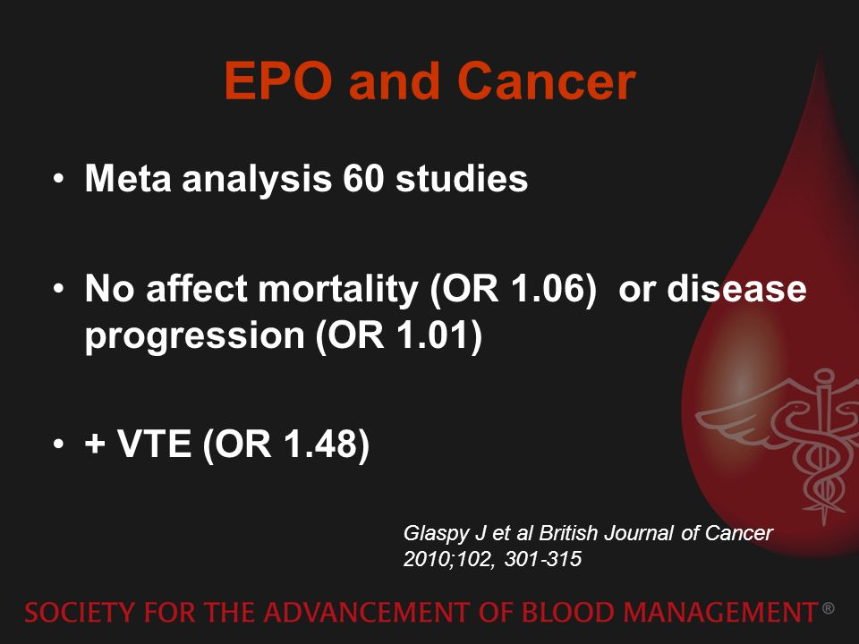 EPO and Cancer Meta analysis 60 studies No affect mortality (OR 1.06) or disease progression (OR 1.01) + VTE (OR 1.48) Glaspy J et al British Journal of Cancer 2010;102, 301 315