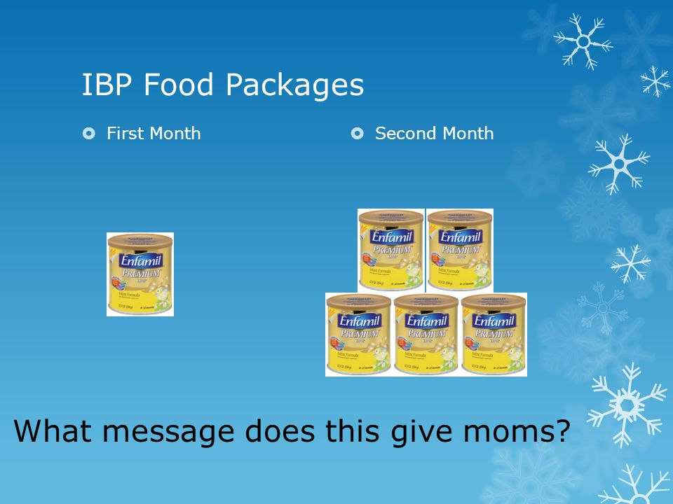 IBP Food Packages First Month Second Month What message does this give moms