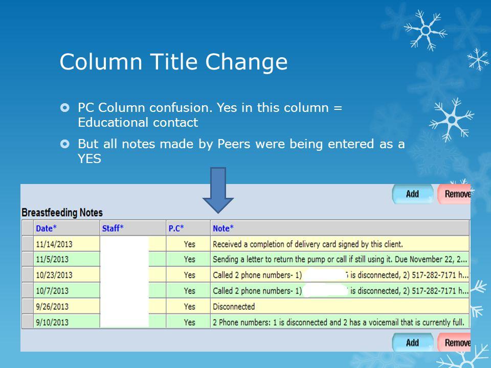 Column Title Change PC Column confusion.