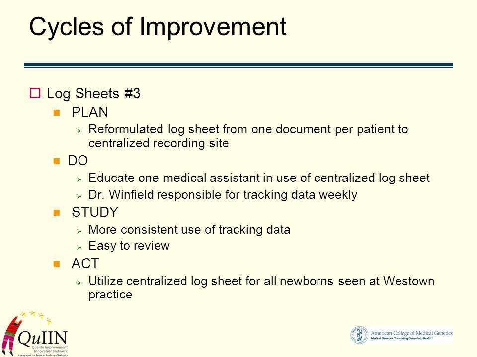Cycles of Improvement Log Sheets #3 PLAN Reformulated log sheet from one document per patient to centralized recording site DO Educate one medical assistant in use of centralized log sheet Dr.